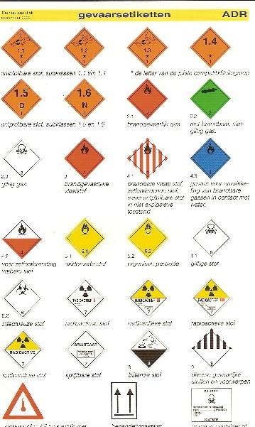 farlig last koder